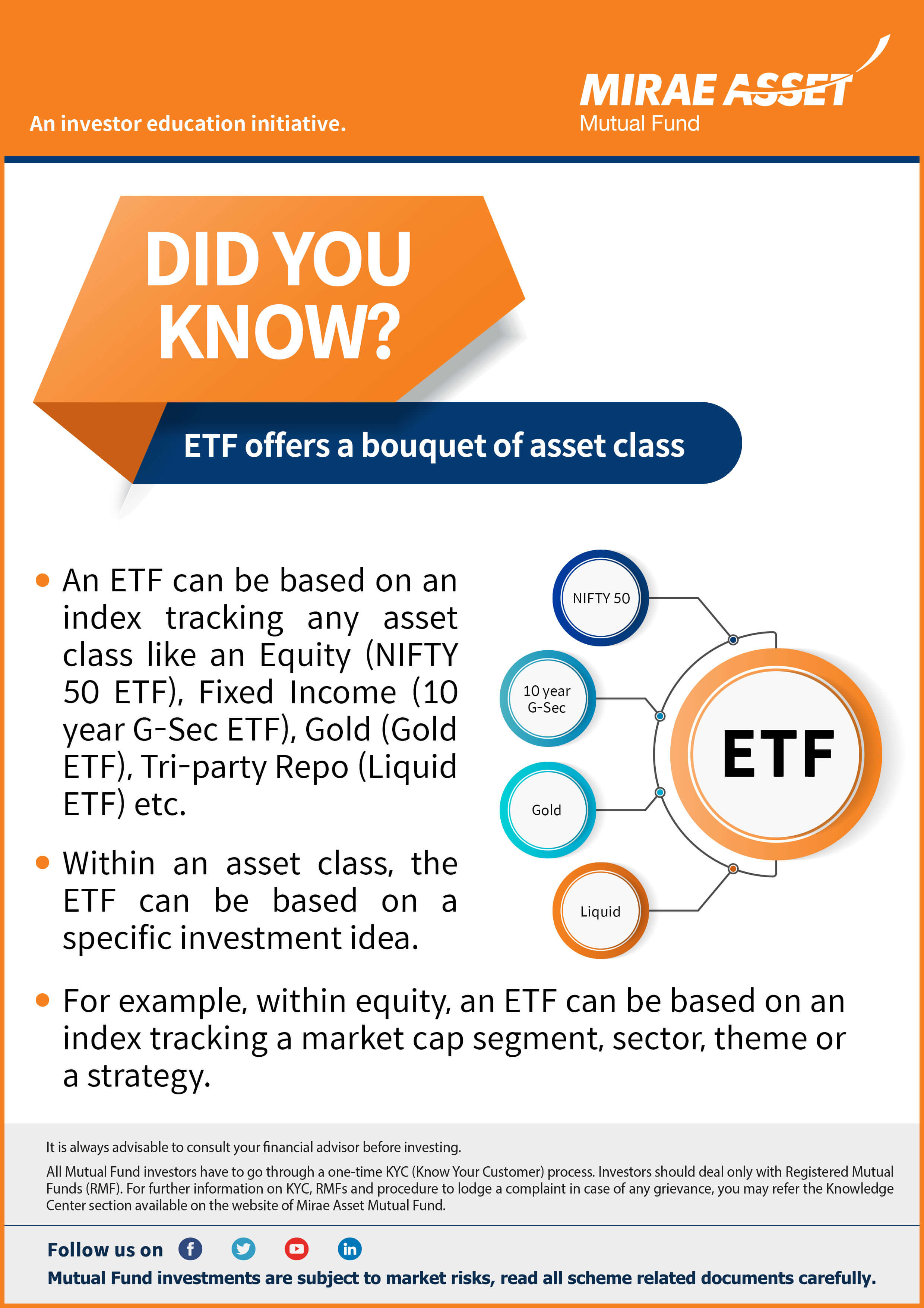 Etf Exchange Traded Funds Etf Mutual Funds Online Mirae Asset